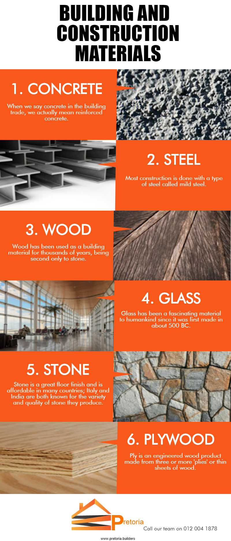 differnt kinds of building materials